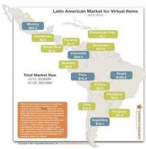 【最新资讯】中韩同看好南美网游市场文化出口战新大陆打响